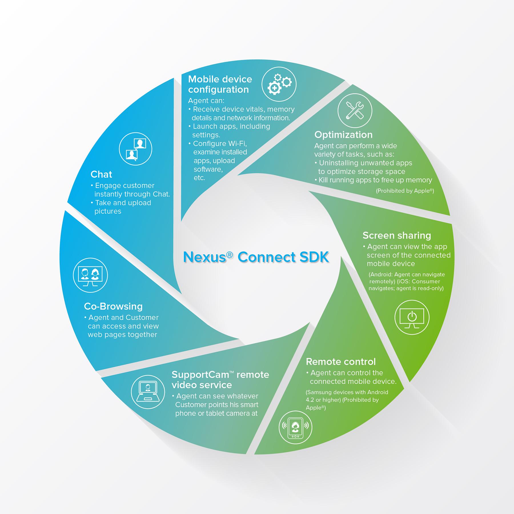 index of  wp content uploads         support com sdk hub spoke diagram may   jpg